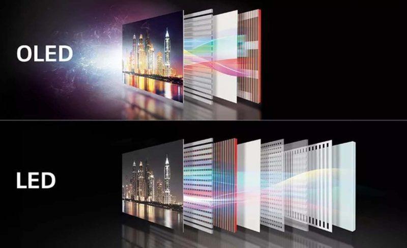 LCD dan OLED