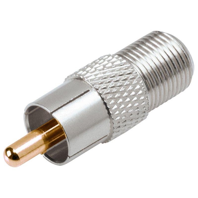 Konektor coaxial