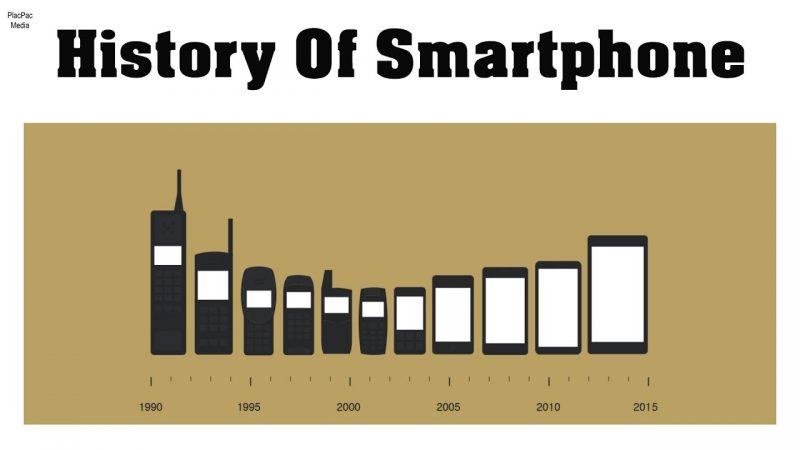 Riwayat Smartphone